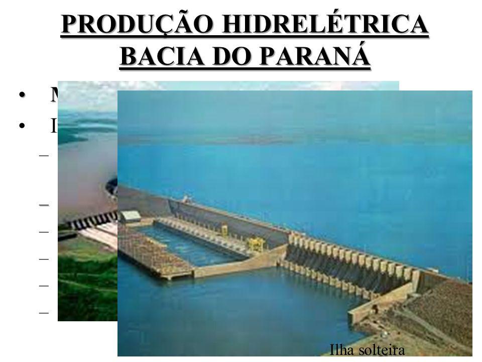 PRODUÇÃO HIDRELÉTRICA BACIA DO PARANÁ Maior potência instaladaMaior potência instalada.