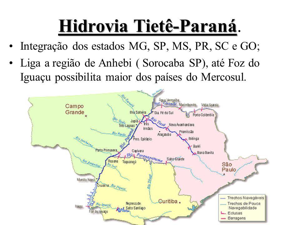 Hidrovia Tietê-Paraná Hidrovia Tietê-Paraná.