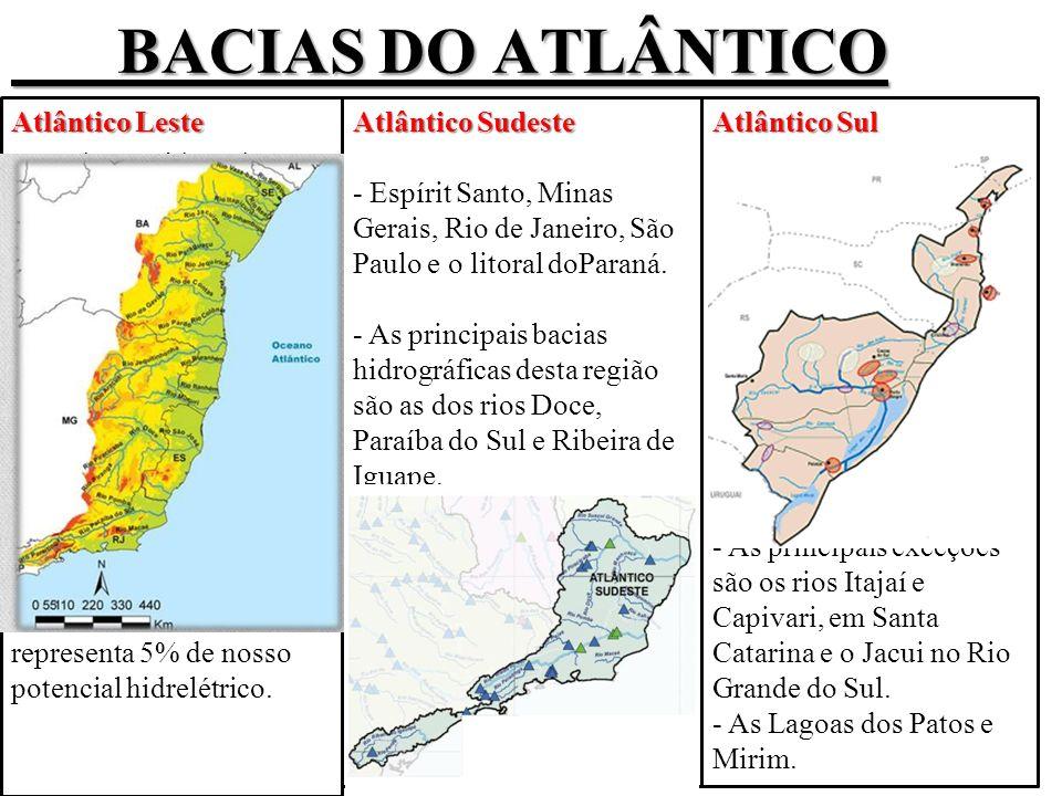 BACIAS DO ATLÂNTICO Atlântico Leste - Sergipe, Bahia, Minas Gerais e Espírito Santo.