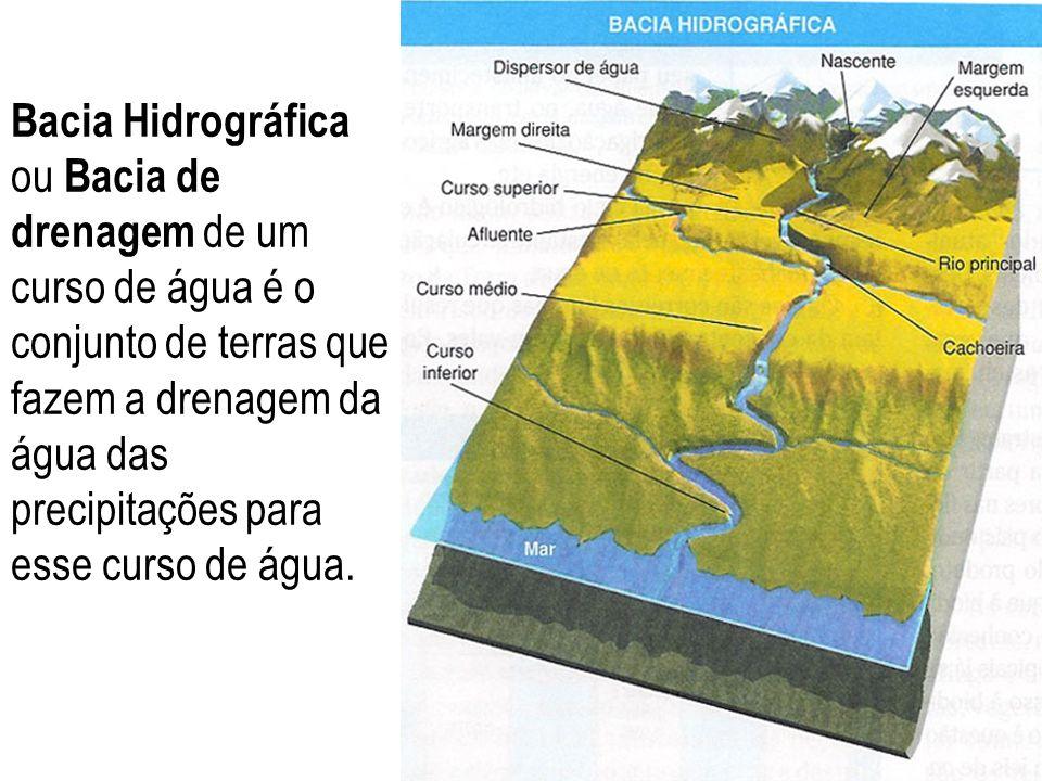 Bacia Hidrográfica ou Bacia de drenagem de um curso de água é o conjunto de terras que fazem a drenagem da água das precipitações para esse curso de água.