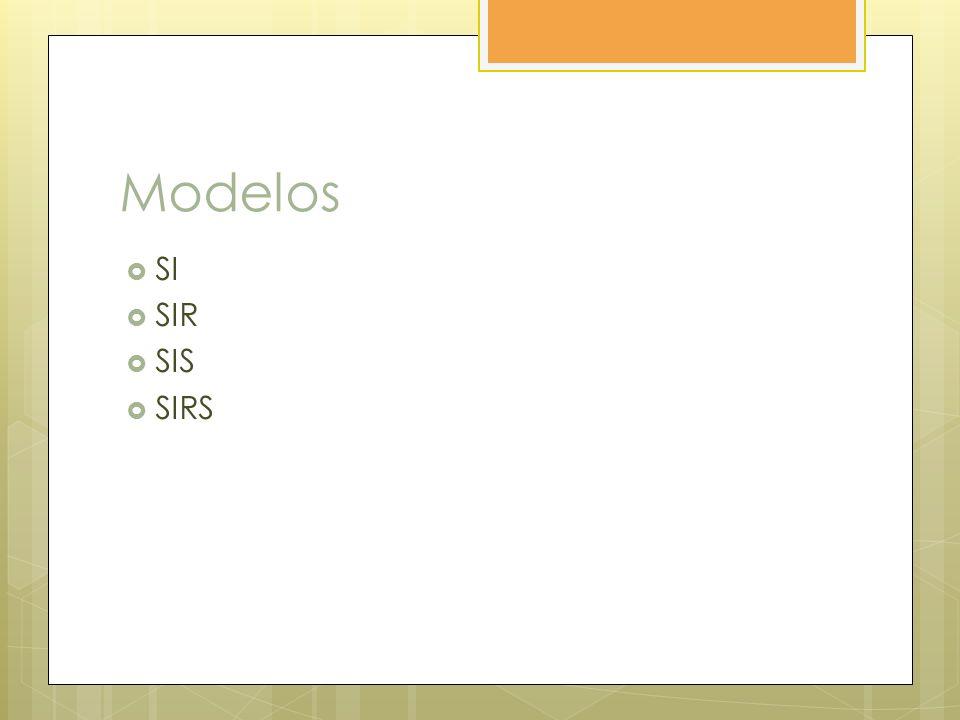 Modelos SI SIR SIS SIRS