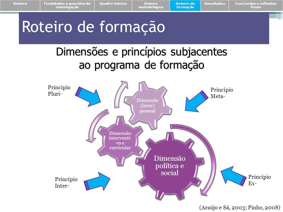 Roteiro de formação Dimensões e princípios subjacentes ao programa de formação Dimensão política e social Dimensão interventi- vo e curricular Dimensã