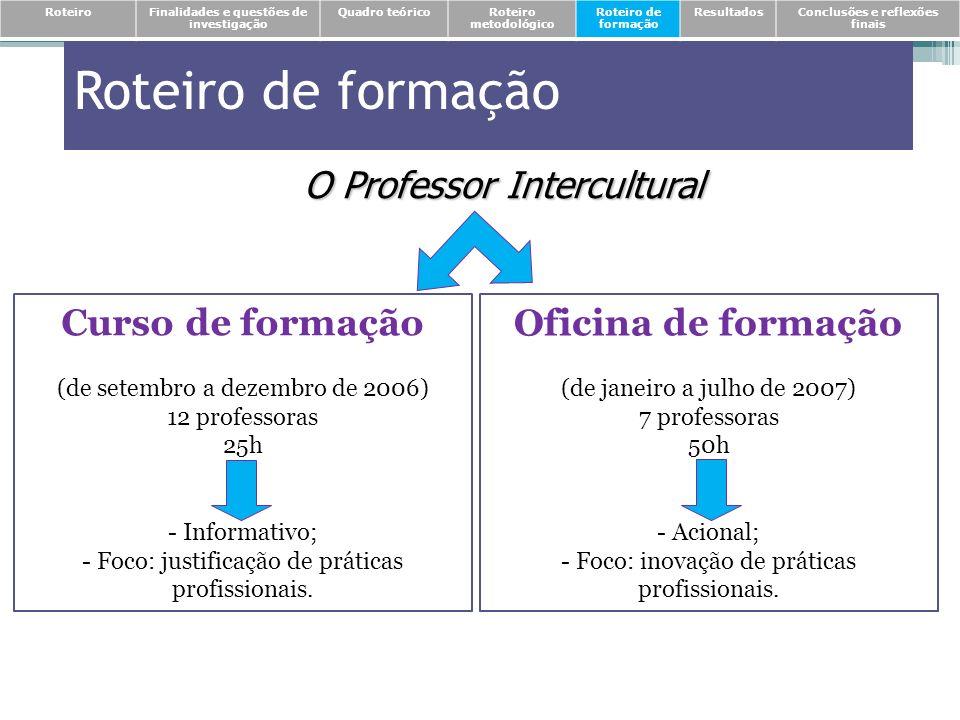 Roteiro de formação O Professor Intercultural Curso de formação (de setembro a dezembro de 2006) 12 professoras 25h - Informativo; - Foco: justificaçã