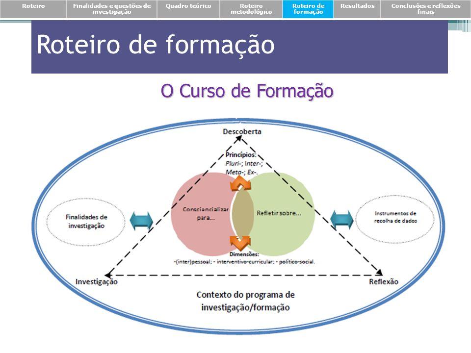 Roteiro de formação O Curso de Formação RoteiroFinalidades e questões de investigação Quadro teóricoRoteiro metodológico Roteiro de formação Resultado