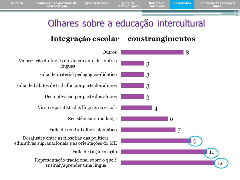 Olhares sobre a educação intercultural RoteiroFinalidades e questões de investigação Quadro teóricoRoteiro metodológico Roteiro de formação Resultados