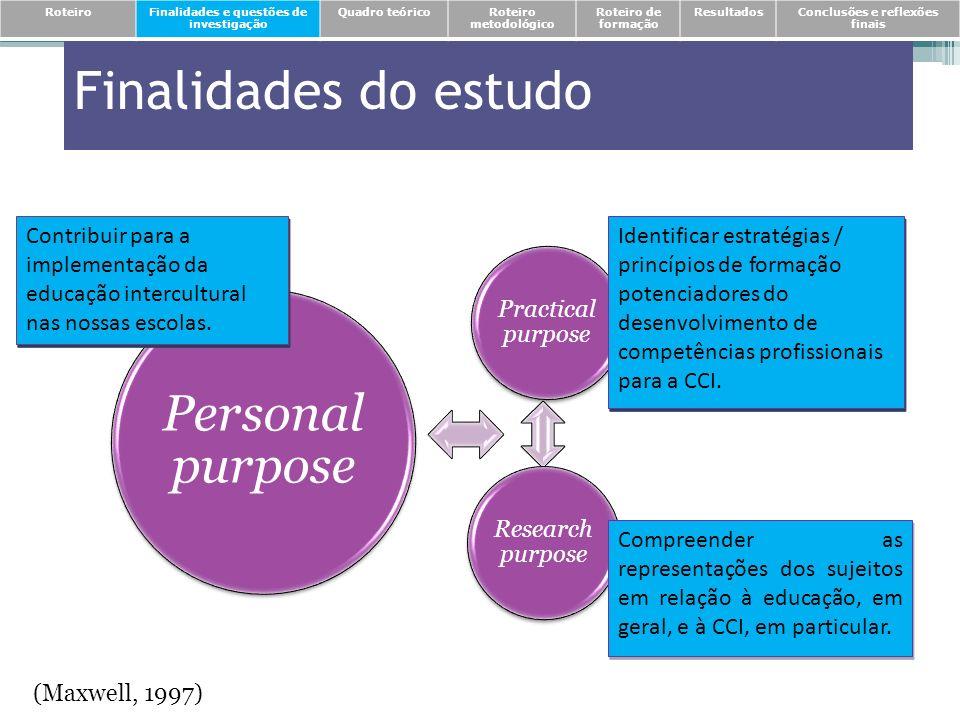 Finalidades do estudo Practical purpose Research purpose Personal purpose Contribuir para a implementação da educação intercultural nas nossas escolas