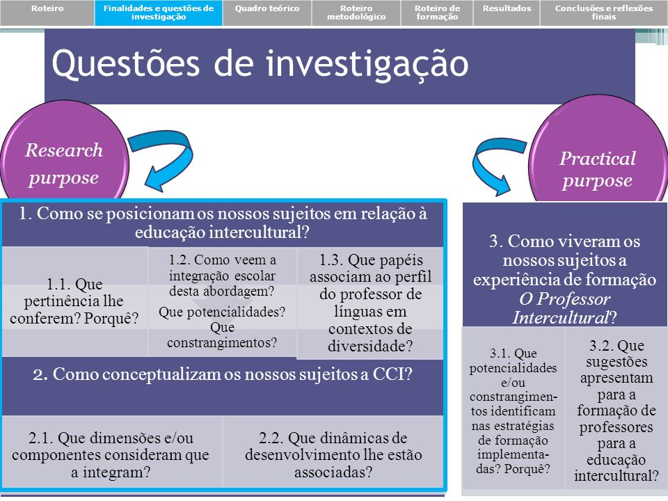 Questões de investigação Research purpose Practical purpose 2.