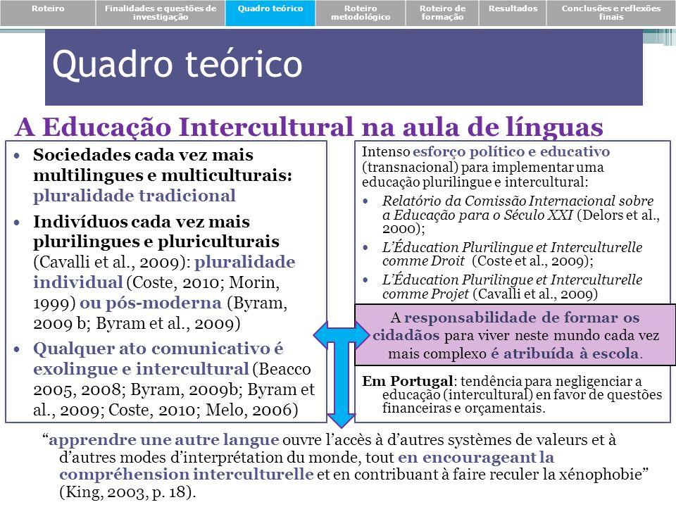 Quadro teórico A Educação Intercultural na aula de línguas Sociedades cada vez mais multilingues e multiculturais: pluralidade tradicional Indivíduos