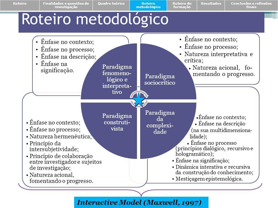 AmostraCurso de formação Oficina de formação Plano integral de formação N.º / Género3 professoras Habilitações académicas Licenciatura: 3Licenciatura: 2 Mestrado: 1 Licenciatura: 2 Pós-graduação: 1 Línguas que podem ensinar Português: 1 (1) Inglês: 2 (2) Alemão: 2(0) Latim / Grego: 1 (0) Português: 2 (1) Francês: 2 (2) Inglês: 2 (1) Português: 3 (3) Francês: 1 (1) Inglês: 2 (0) Anos de serviço+ de 25: 315 a 25: 1 + de 25: 2 15 a 25: 1 + de 25: 2 Categoria profissional Quadro de escola: 3 Metodologia adotada: Estudo de caso múltiplo / coletivo RoteiroFinalidades e questões de investigação Quadro teóricoRoteiro metodológico Roteiro de formação ResultadosConclusões e reflexões finais