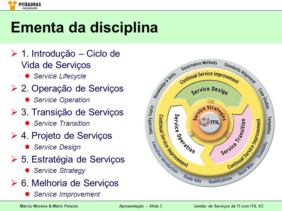 Márcio Moreira & Mário PeixotoApresentação – Slide 3Gestão de Serviços de TI com ITIL V3 Ementa da disciplina 1. Introdução – Ciclo de Vida de Serviço