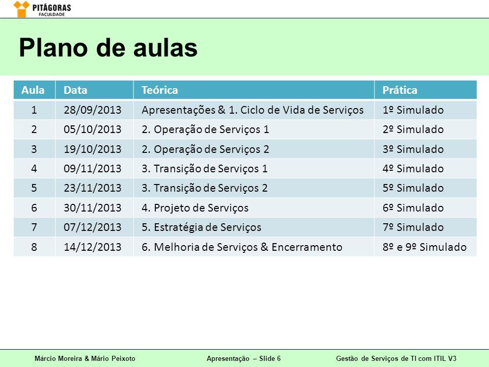 Márcio Moreira & Mário PeixotoApresentação – Slide 6Gestão de Serviços de TI com ITIL V3 Plano de aulas AulaDataTeóricaPrática 128/09/2013Apresentaçõe