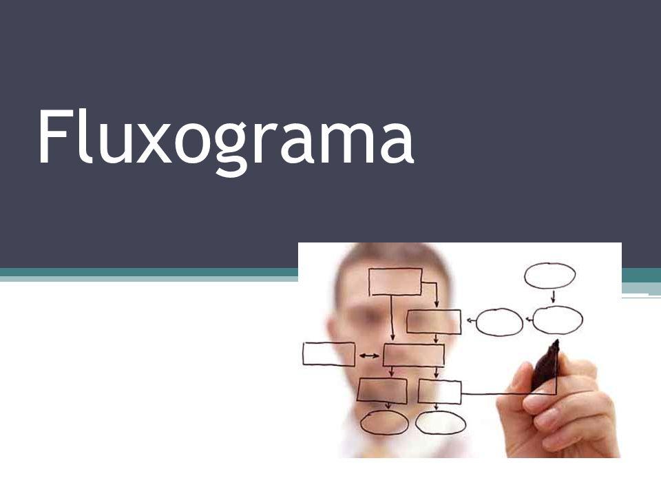 Fluxograma Parcial ou Descritivo - Aspectos básicos: Descreve o curso de ação e os trâmites dos documentos; Mais utilizado para levantamentos; é de elaboração um pouco mais difícil do que o fluxograma vertical; e.