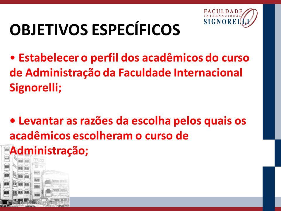 OBJETIVOS ESPECÍFICOS Estabelecer o perfil dos acadêmicos do curso de Administração da Faculdade Internacional Signorelli; Levantar as razões da escol