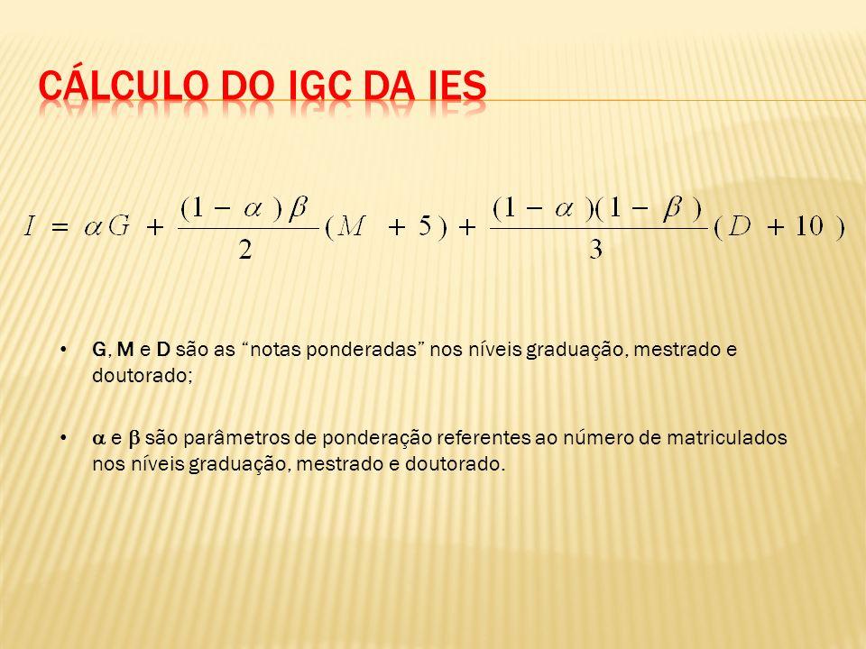G, M e D são as notas ponderadas nos níveis graduação, mestrado e doutorado; e são parâmetros de ponderação referentes ao número de matriculados nos n