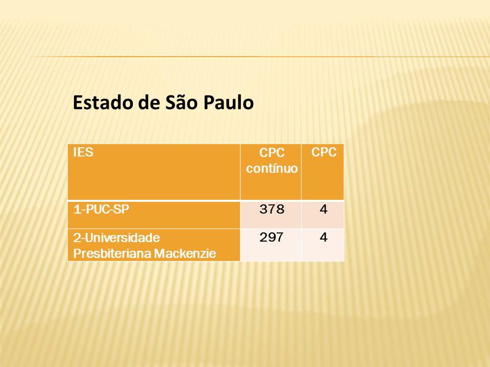 IESCPC contínuo CPC 1-PUC-SP3784 2-Universidade Presbiteriana Mackenzie 2974 Estado de São Paulo