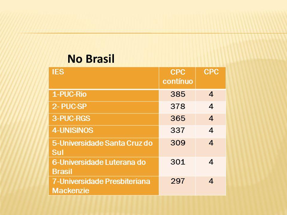 IESCPC contínuo CPC 1-PUC-Rio3854 2- PUC-SP3784 3-PUC-RGS3654 4-UNISINOS3374 5-Universidade Santa Cruz do Sul 3094 6-Universidade Luterana do Brasil 3