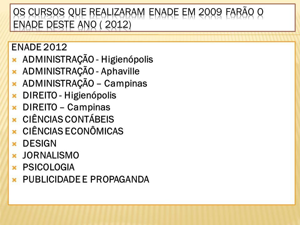 ENADE 2012 ADMINISTRAÇÃO - Higienópolis ADMINISTRAÇÃO - Aphaville ADMINISTRAÇÃO – Campinas DIREITO - Higienópolis DIREITO – Campinas CIÊNCIAS CONTÁBEI