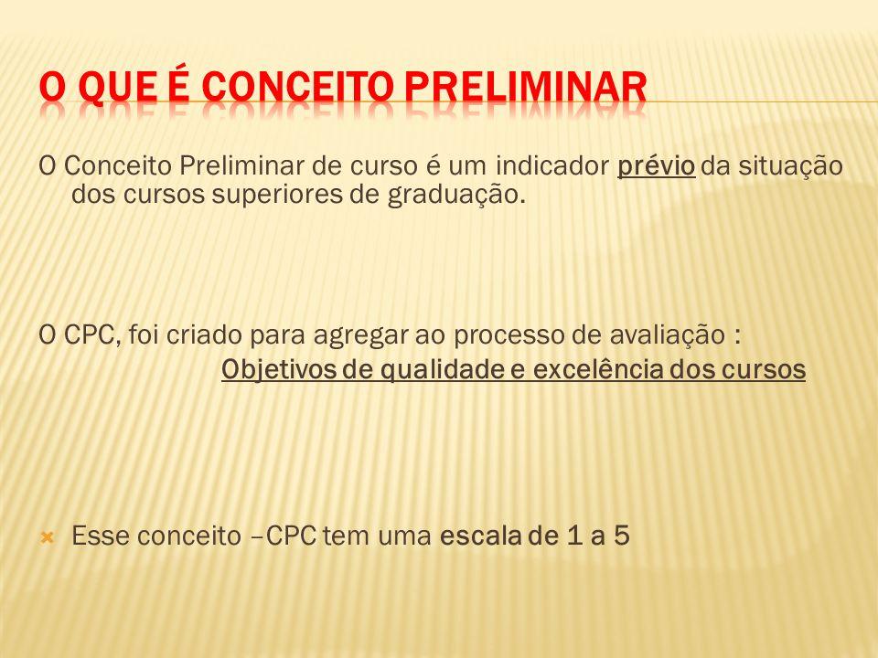 O Conceito Preliminar de curso é um indicador prévio da situação dos cursos superiores de graduação. O CPC, foi criado para agregar ao processo de ava