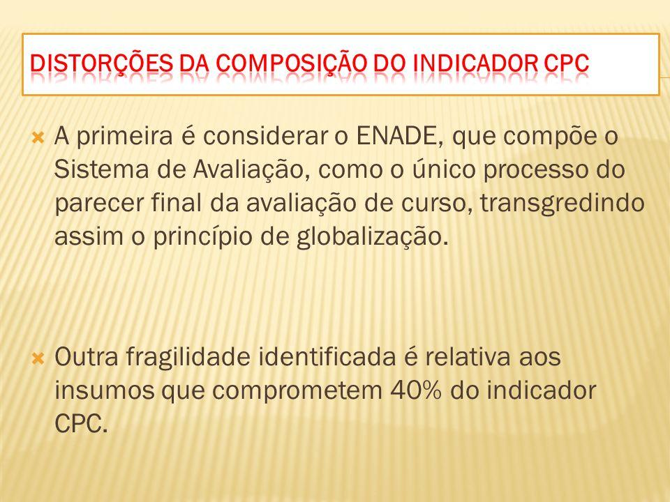 A primeira é considerar o ENADE, que compõe o Sistema de Avaliação, como o único processo do parecer final da avaliação de curso, transgredindo assim