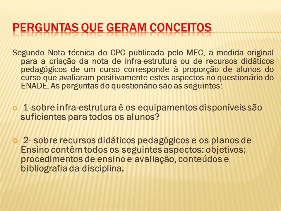Segundo Nota técnica do CPC publicada pelo MEC, a medida original para a criação da nota de infra-estrutura ou de recursos didáticos pedagógicos de um