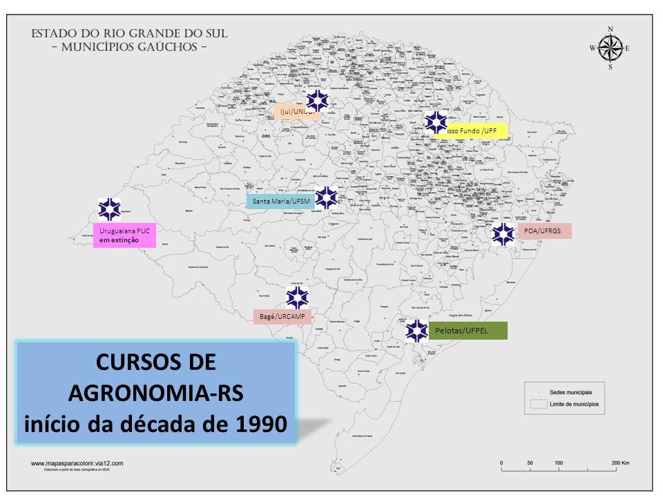 POA/UFRGS Pelotas/UFPEL Ijui/UNIJUI Santa Maria/UFSM Bagé/URCAMP Passo Fundo /UPF Uruguaiana PUC em extinção CURSOS DE AGRONOMIA-RS início da década de 1990