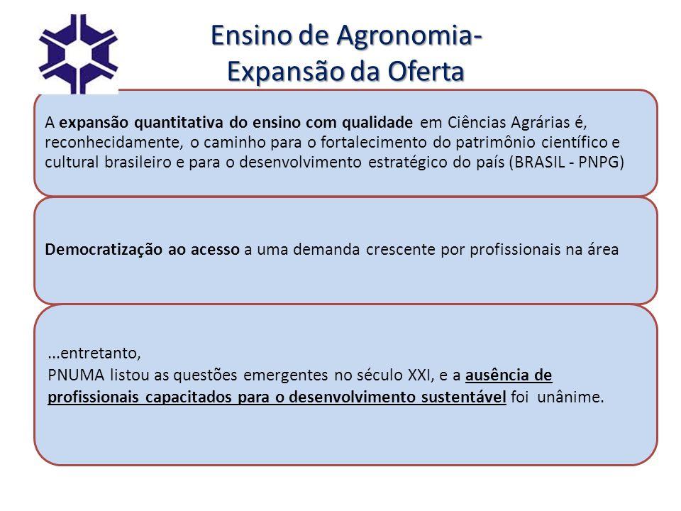 Ensino de Agronomia- Expansão da Oferta A expansão quantitativa do ensino com qualidade em Ciências Agrárias é, reconhecidamente, o caminho para o for