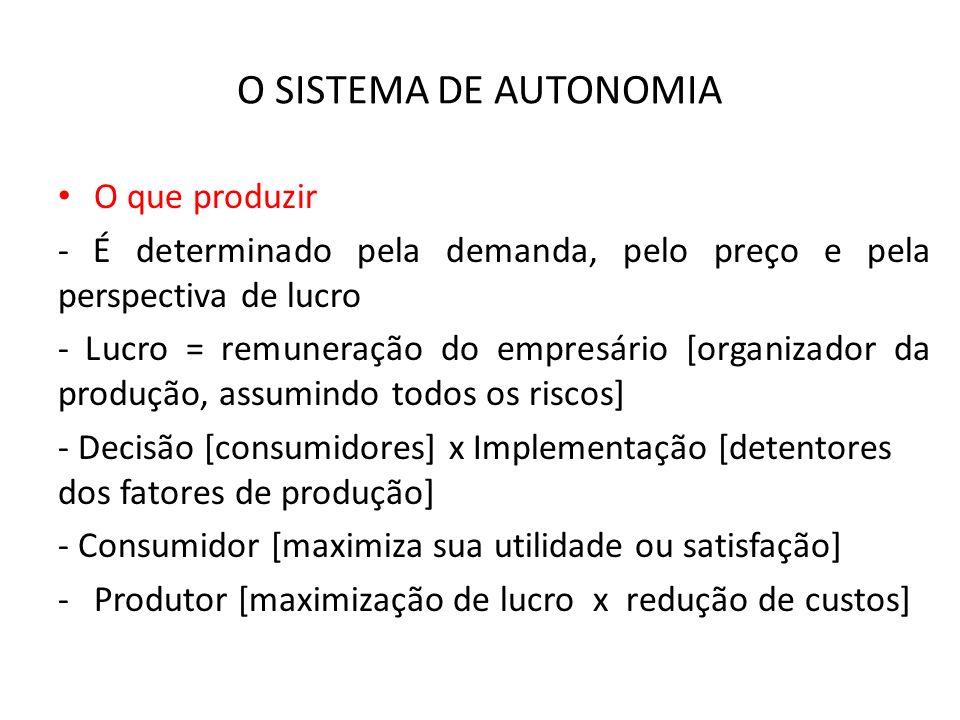 O SISTEMA DE AUTONOMIA O que produzir - É determinado pela demanda, pelo preço e pela perspectiva de lucro - Lucro = remuneração do empresário [organizador da produção, assumindo todos os riscos] - Decisão [consumidores] x Implementação [detentores dos fatores de produção] - Consumidor [maximiza sua utilidade ou satisfação] -Produtor [maximização de lucro x redução de custos]