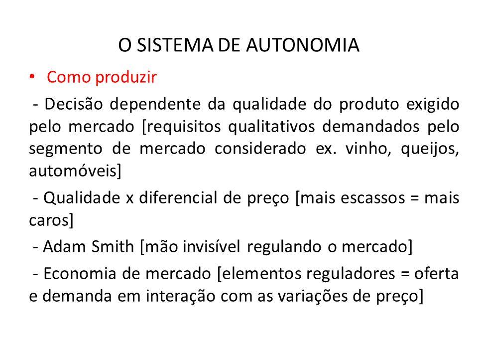 O SISTEMA DE AUTONOMIA Como produzir - Decisão dependente da qualidade do produto exigido pelo mercado [requisitos qualitativos demandados pelo segmento de mercado considerado ex.