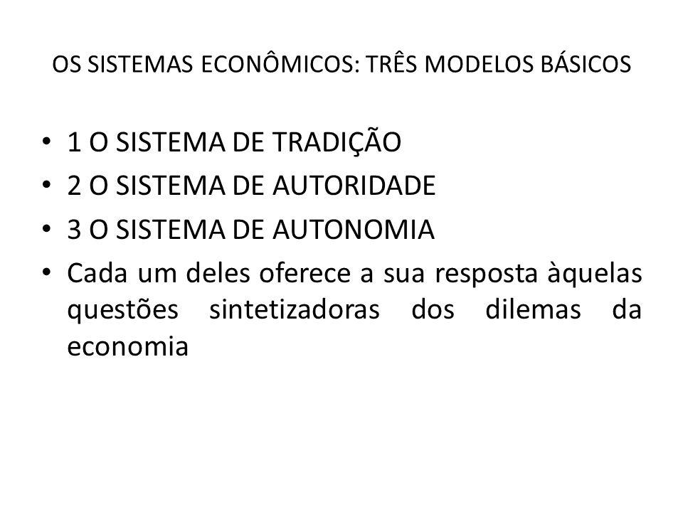OS SISTEMAS ECONÔMICOS: TRÊS MODELOS BÁSICOS 1 O SISTEMA DE TRADIÇÃO 2 O SISTEMA DE AUTORIDADE 3 O SISTEMA DE AUTONOMIA Cada um deles oferece a sua resposta àquelas questões sintetizadoras dos dilemas da economia