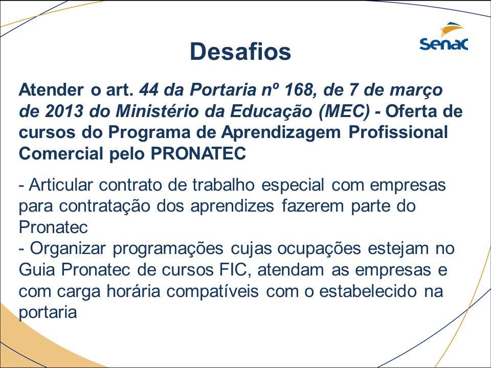 Desafios Atender o art. 44 da Portaria nº 168, de 7 de março de 2013 do Ministério da Educação (MEC) - Oferta de cursos do Programa de Aprendizagem Pr