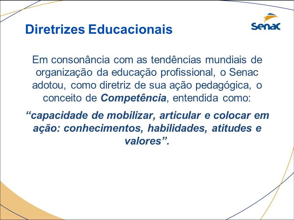 PRONATEC – Programa Nacional de Acesso ao Ensino Técnico e Emprego Lei nº 12.513/2011.