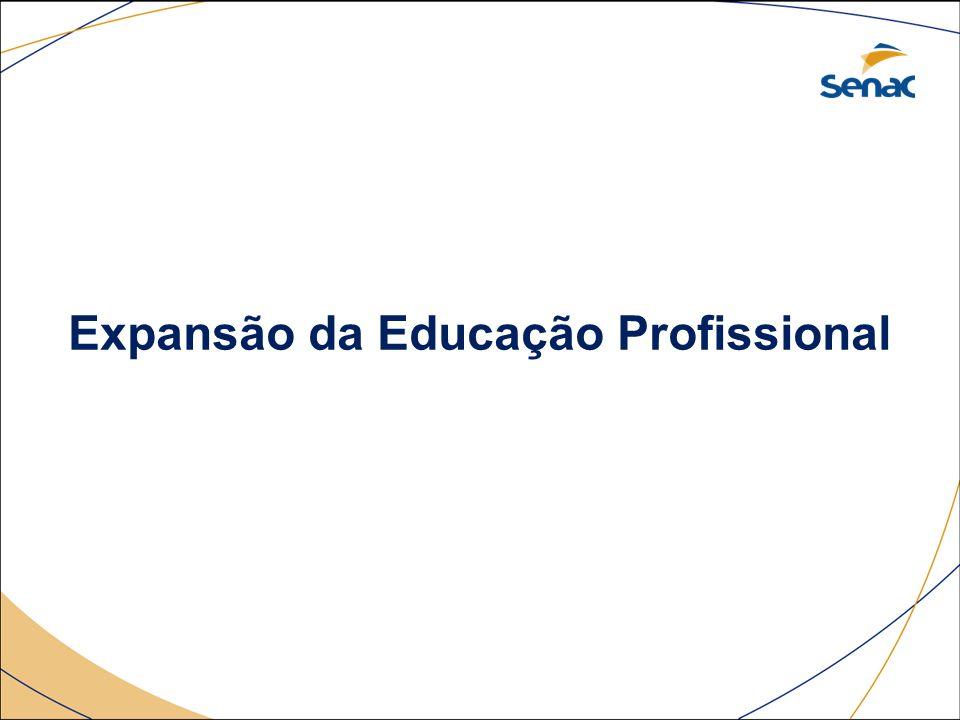 Posição até maio de 2013 Fonte: SPP/Sistec Parceria Senac e M.T.E no Pronatec em 2013: Ofertas e Matrículas por Eixo Tecnológico: