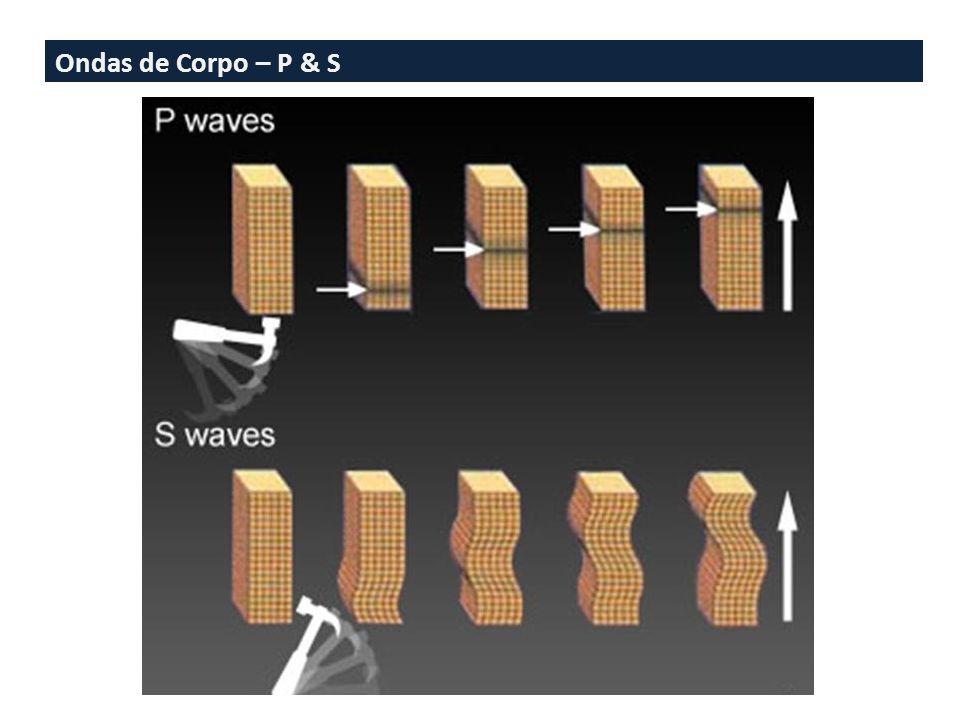 Características das Ondas Sísmicas - Período - Frequência - Velocidade - Comprimento de Onda