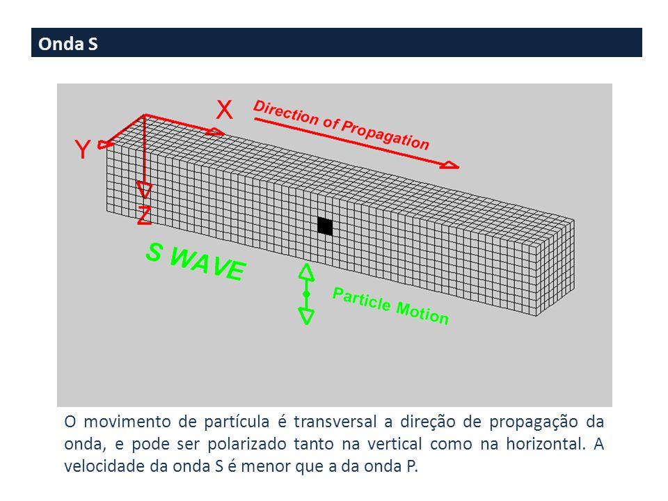 Onda S O movimento de partícula é transversal a direção de propagação da onda, e pode ser polarizado tanto na vertical como na horizontal. A velocidad