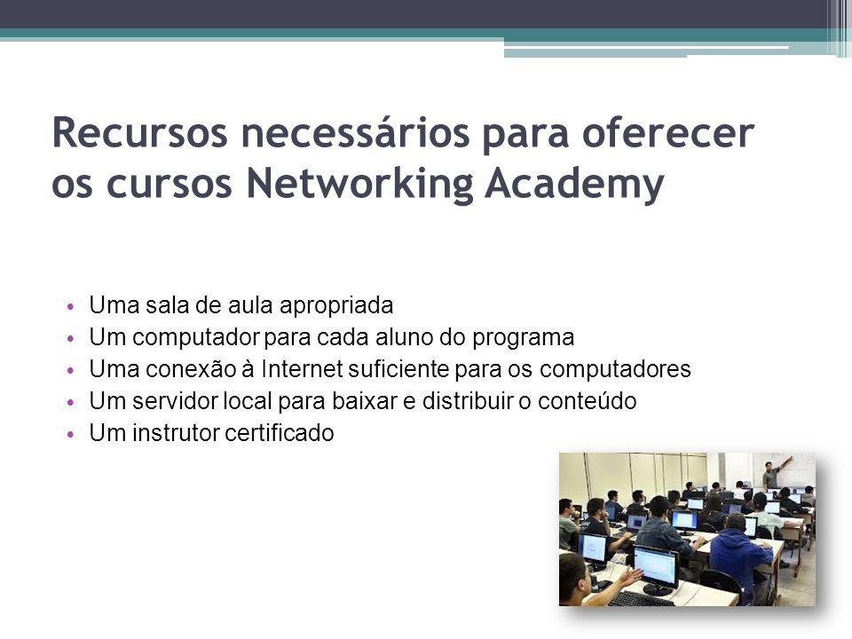 Recursos necessários para oferecer os cursos Networking Academy Uma sala de aula apropriada Um computador para cada aluno do programa Uma conexão à In