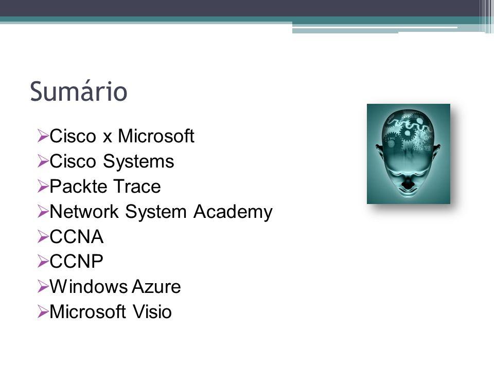 Sumário Cisco x Microsoft Cisco Systems Packte Trace Network System Academy CCNA CCNP Windows Azure Microsoft Visio
