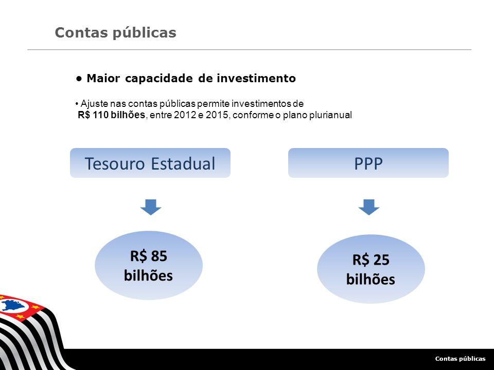 Maior capacidade de investimento Ajuste nas contas públicas permite investimentos de R$ 110 bilhões, entre 2012 e 2015, conforme o plano plurianual Co