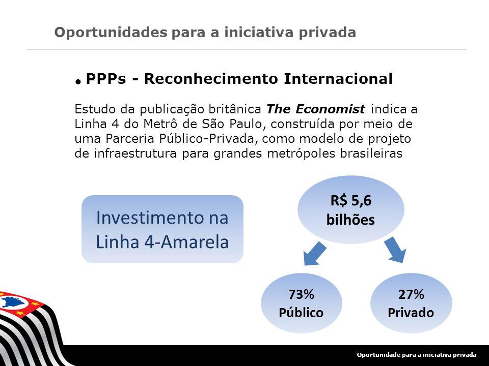 Oportunidade para a iniciativa privada Oportunidades para a iniciativa privada PPPs - Reconhecimento Internacional Estudo da publicação britânica The