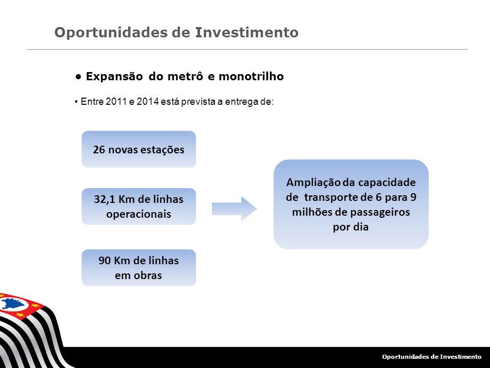 Oportunidades de Investimento Expansão do metrô e monotrilho Entre 2011 e 2014 está prevista a entrega de: 26 novas estações 32,1 Km de linhas operaci