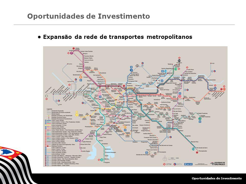 Oportunidades de Investimento Expansão da rede de transportes metropolitanos