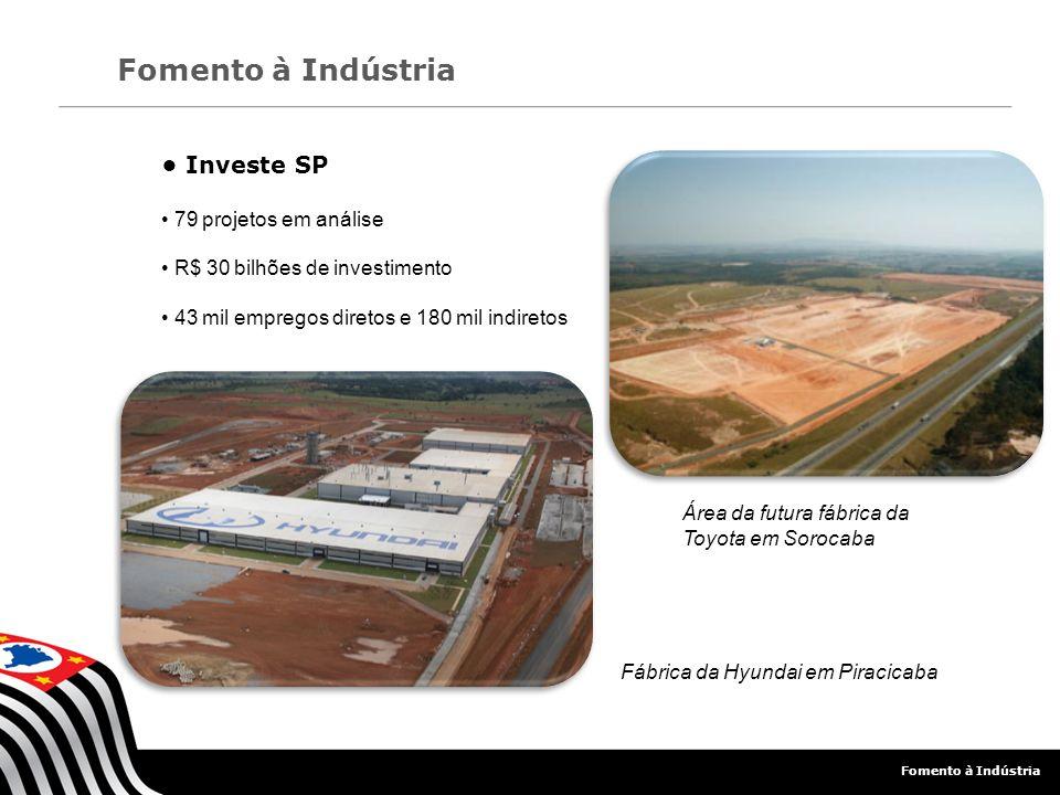Investe SP 79 projetos em análise R$ 30 bilhões de investimento 43 mil empregos diretos e 180 mil indiretos Fomento à Indústria Fábrica da Hyundai em