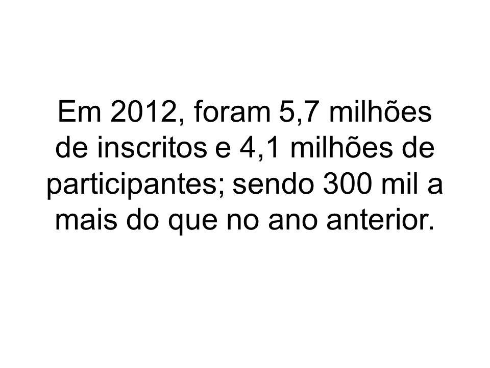Apenas três anos antes, em 2009, haviam sido 2,5 milhões de participantes.
