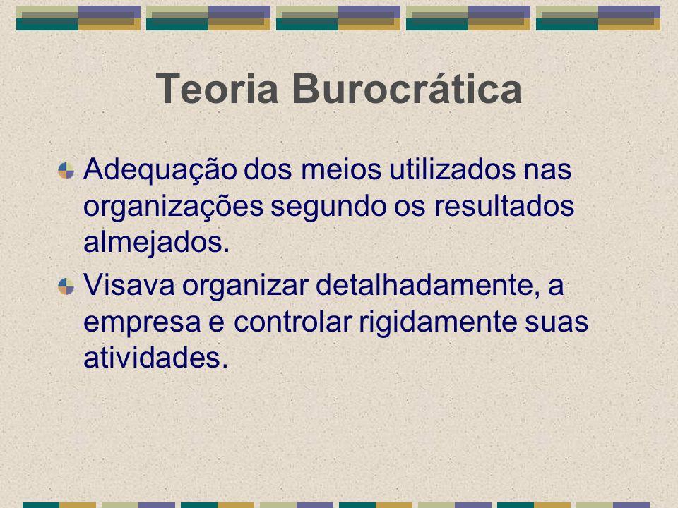 Teoria Burocrática Adequação dos meios utilizados nas organizações segundo os resultados almejados. Visava organizar detalhadamente, a empresa e contr