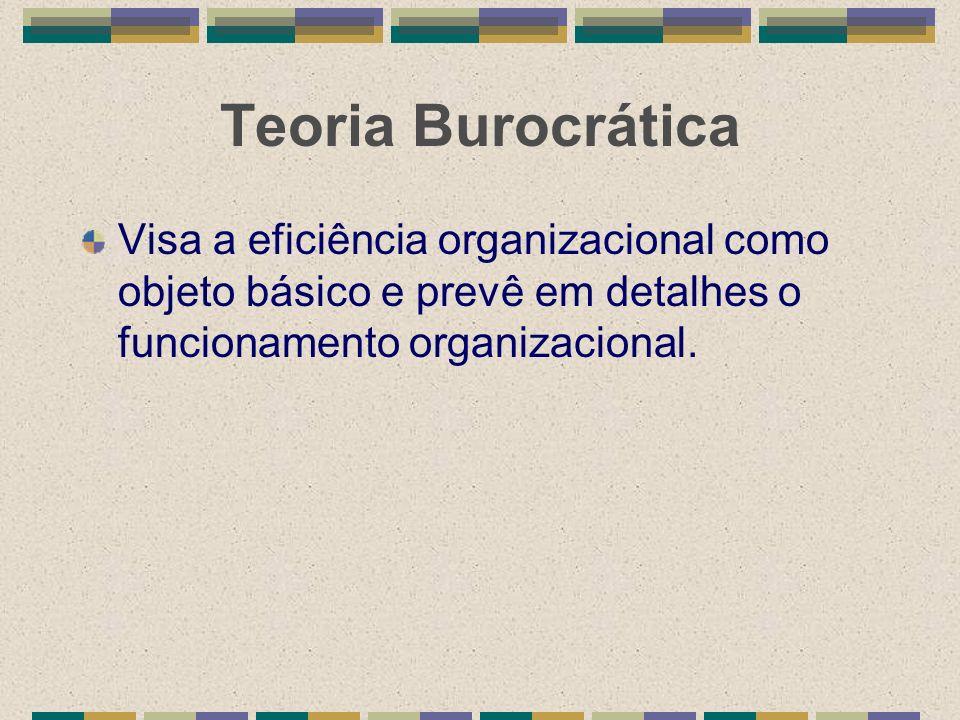 Teoria Burocrática Visa a eficiência organizacional como objeto básico e prevê em detalhes o funcionamento organizacional.