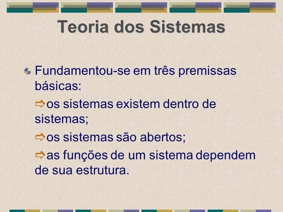 Teoria dos Sistemas Fundamentou-se em três premissas básicas: os sistemas existem dentro de sistemas; os sistemas são abertos; as funções de um sistem