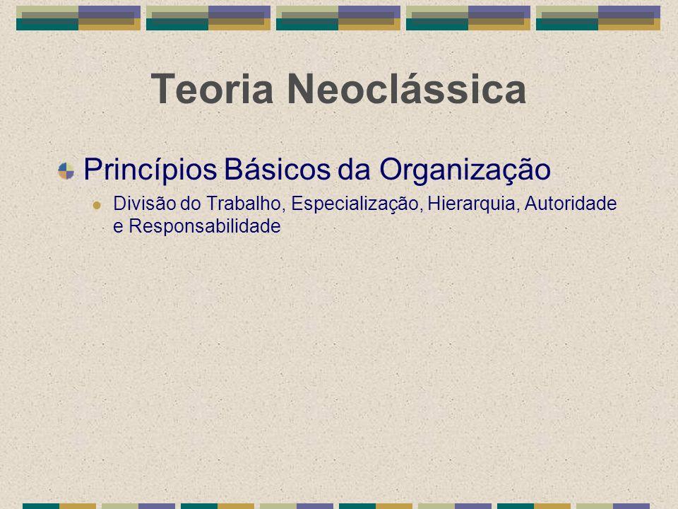 Teoria Neoclássica Princípios Básicos da Organização Divisão do Trabalho, Especialização, Hierarquia, Autoridade e Responsabilidade