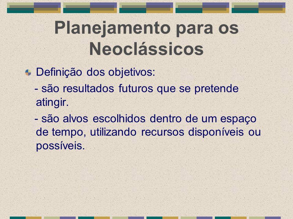 Planejamento para os Neoclássicos Definição dos objetivos: - são resultados futuros que se pretende atingir. - são alvos escolhidos dentro de um espaç