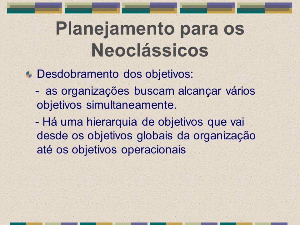 Planejamento para os Neoclássicos Desdobramento dos objetivos: - as organizações buscam alcançar vários objetivos simultaneamente. - Há uma hierarquia