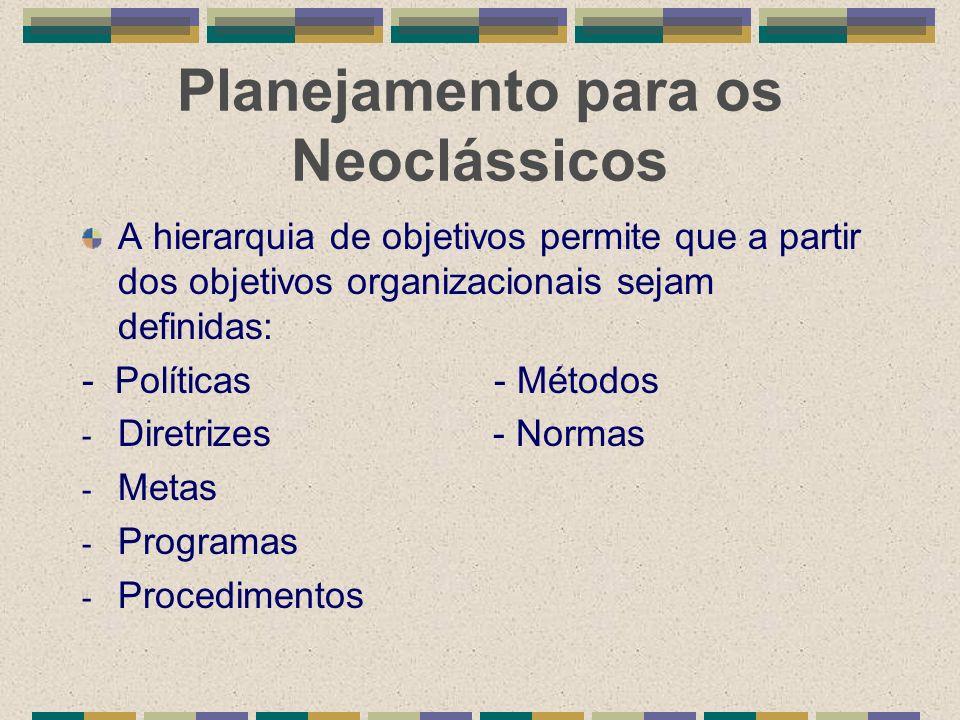 Planejamento para os Neoclássicos A hierarquia de objetivos permite que a partir dos objetivos organizacionais sejam definidas: - Políticas - Métodos