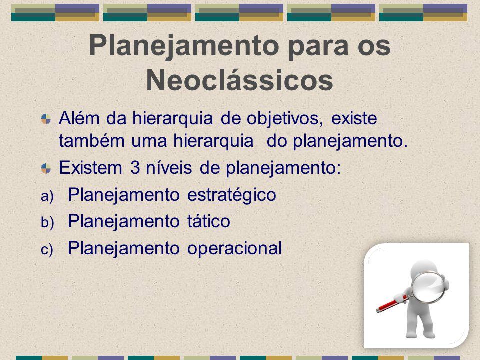 Planejamento para os Neoclássicos Além da hierarquia de objetivos, existe também uma hierarquia do planejamento. Existem 3 níveis de planejamento: a)